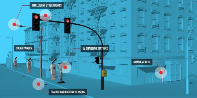 Cidades podem ficar mais agradáveis com uso de inteligência artificial